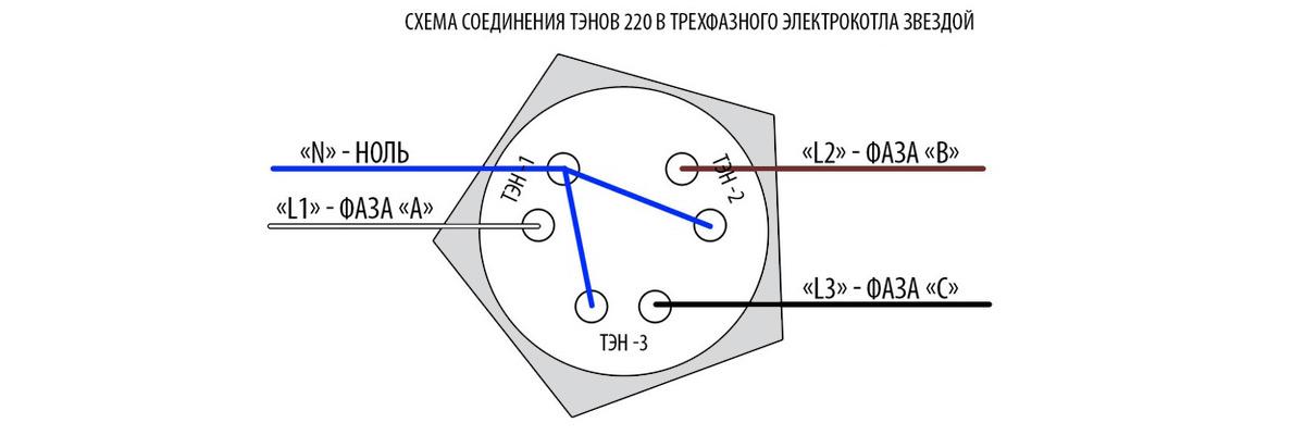 Подключение блока ТЭН по схеме «звезда» для котла